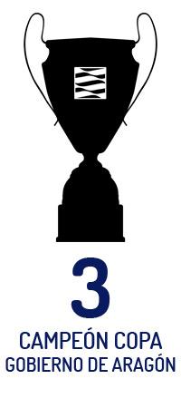 Copa Gobierno de Aragón