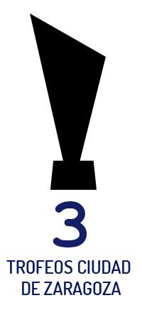 3 Trofeos Ciudad de Zaragoza